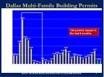 dallas multi family building permits