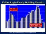 dallas single family building permits