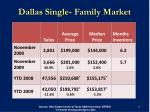 dallas single family market