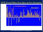 dfw overall office new space net absorption