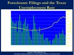 foreclosure filings and the texas unemployment rate