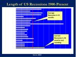 length of us recessions 1900 present