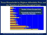 texas households by highest affordable price and the number of owner occupied units