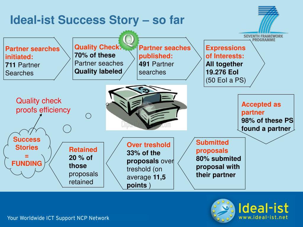 Ideal-ist Success Story – so far