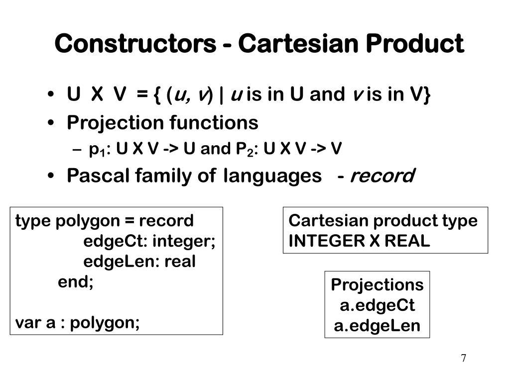 Constructors - Cartesian Product