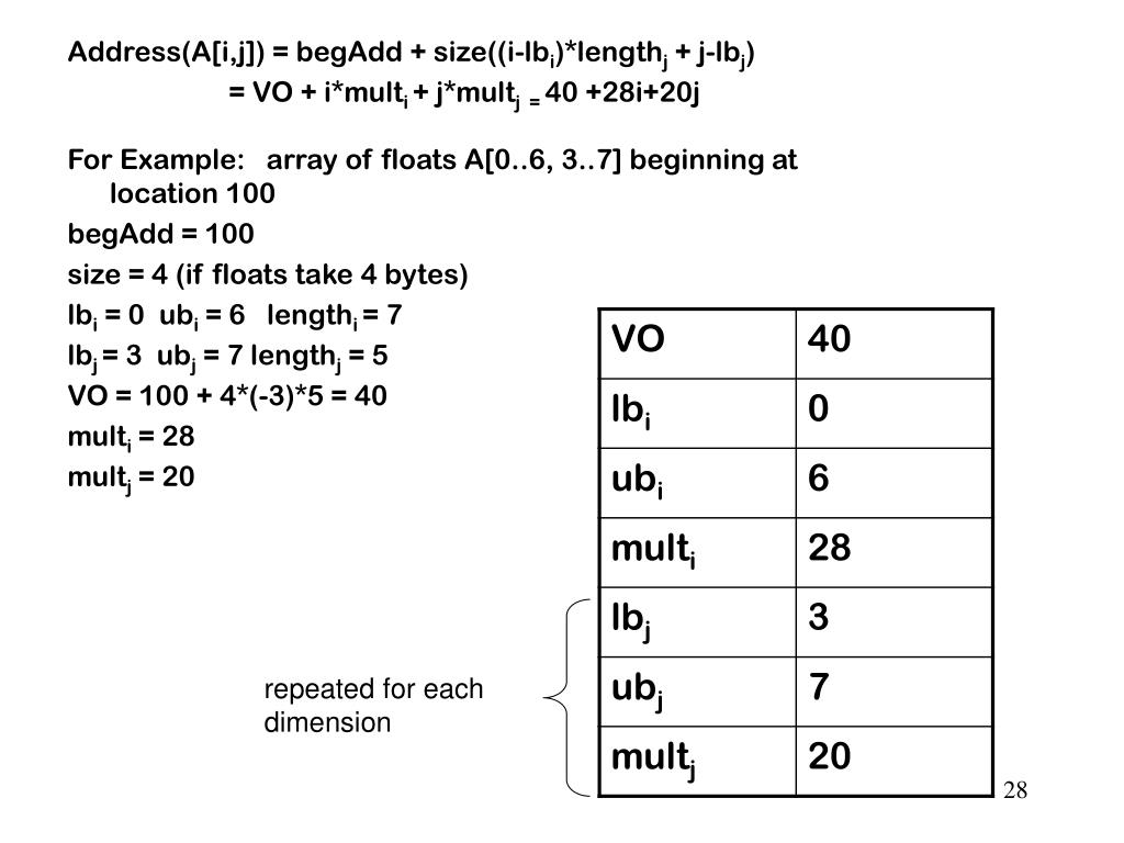 Address(A[i,j]) = begAdd + size((i-lb