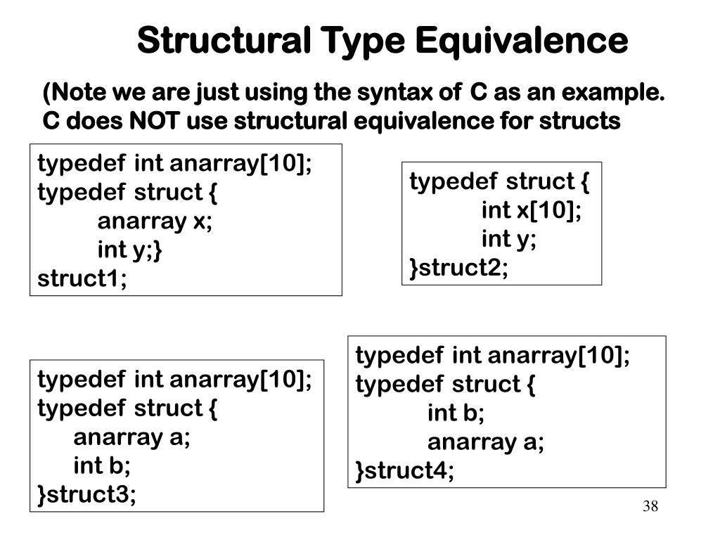 Structural Type Equivalence