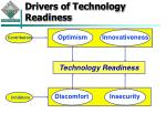 drivers of technology readiness
