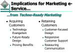 implications for marketing e service
