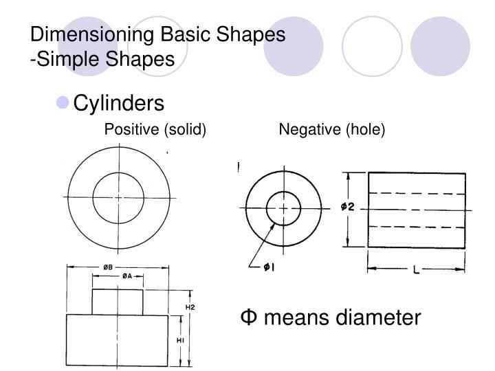 Dimensioning basic shapes simple shapes