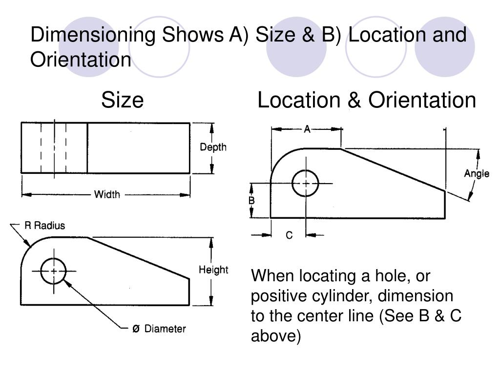 Dimensioning Shows A) Size & B) Location and Orientation