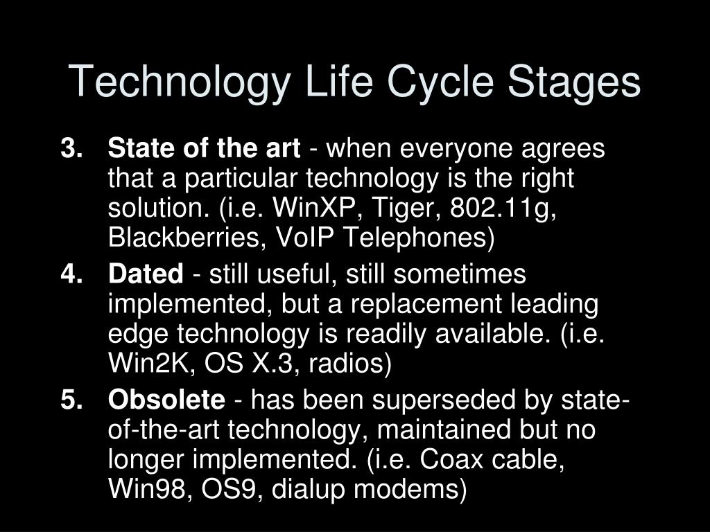 Technology Life Cycle Stages