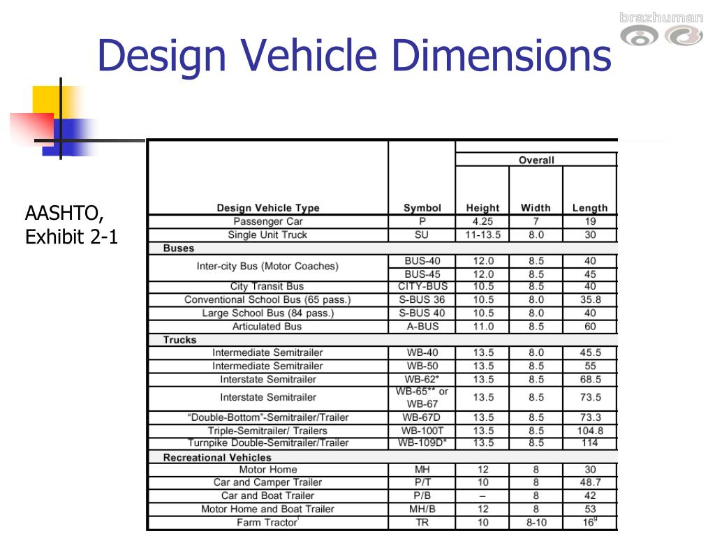 PPT - Design Vehicles and Turning Radii PowerPoint