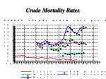 crude mortality rates
