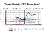 trauma mortality cee russia israel