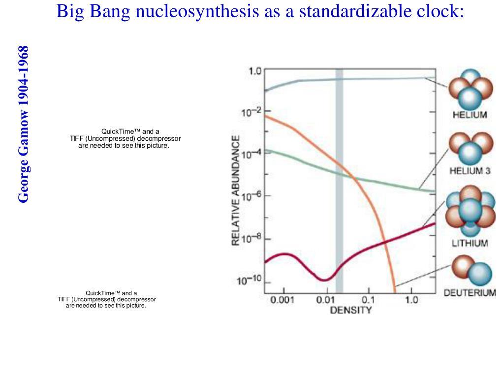 Big Bang nucleosynthesis as a standardizable clock: