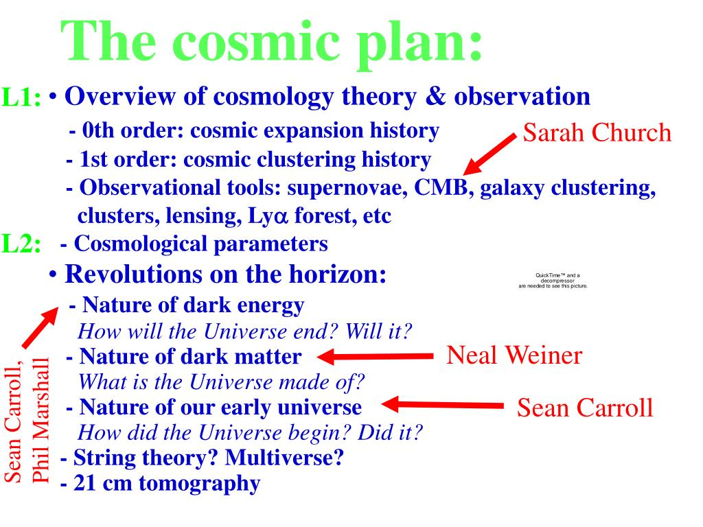 The cosmic plan: