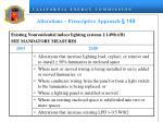 alterations prescriptive approach 149132