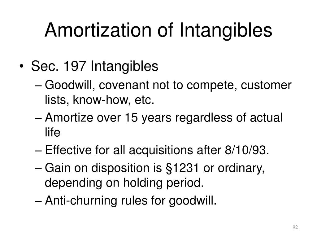 Amortization of Intangibles