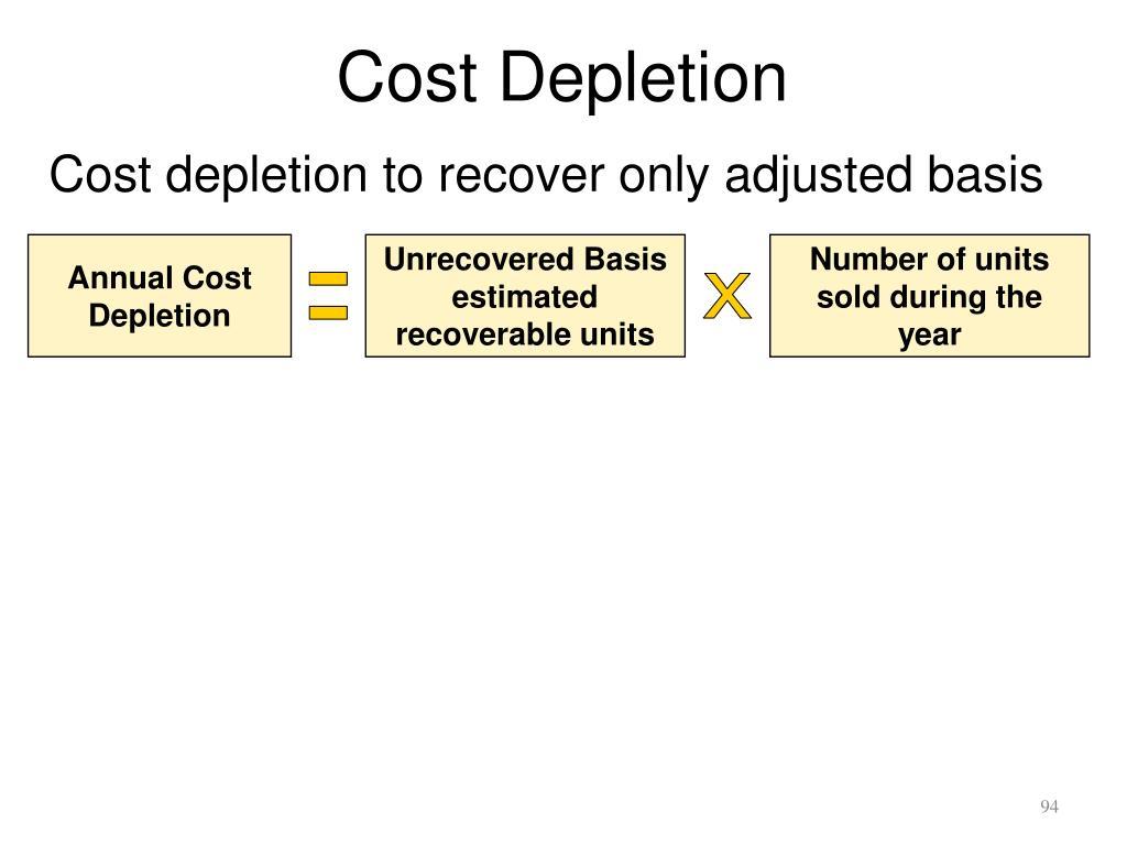 Cost Depletion
