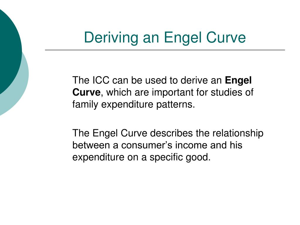 Deriving an Engel Curve