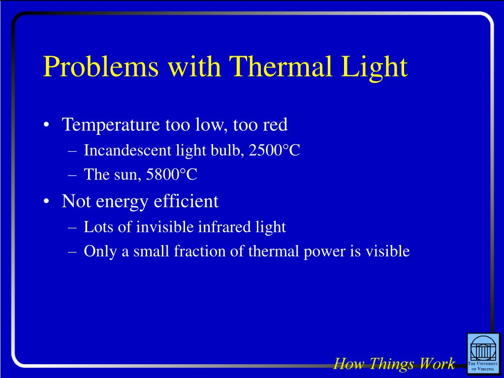Problems with Thermal Light