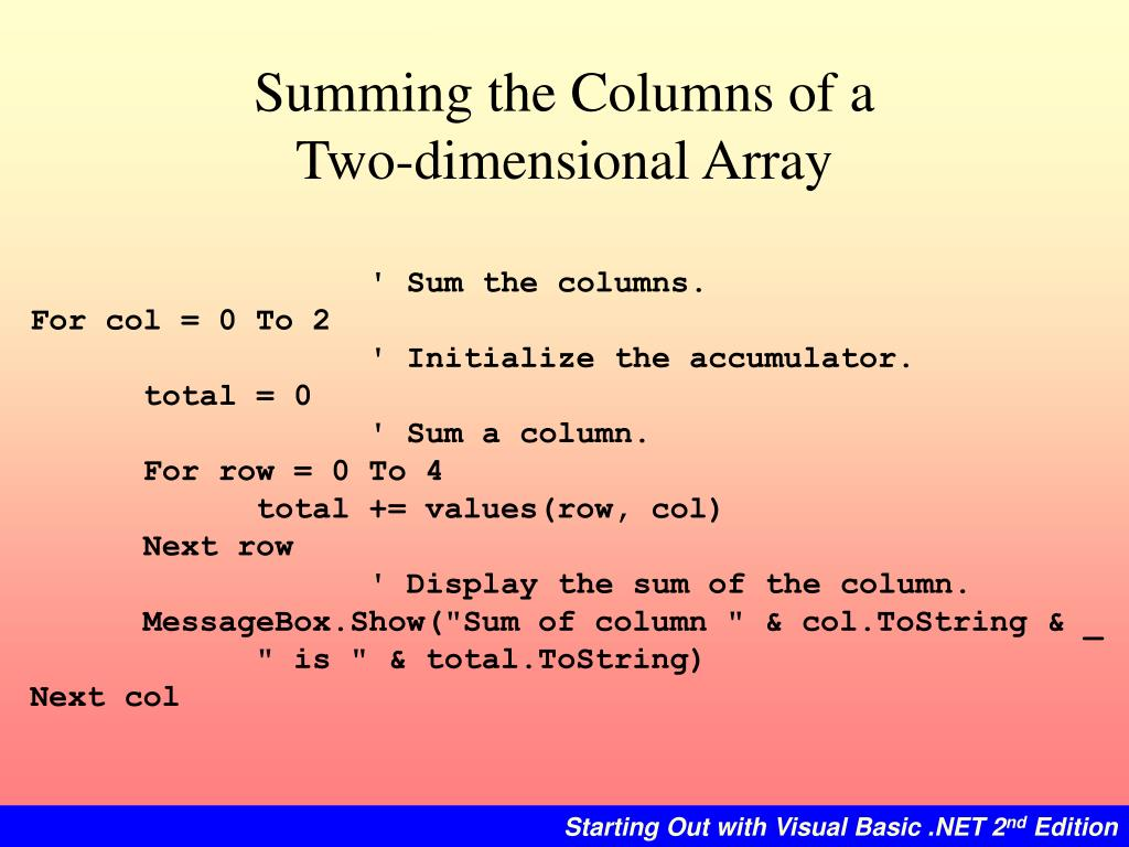 Summing the Columns of a