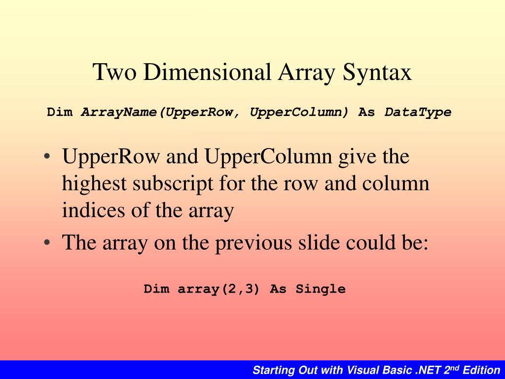 Two Dimensional Array Syntax