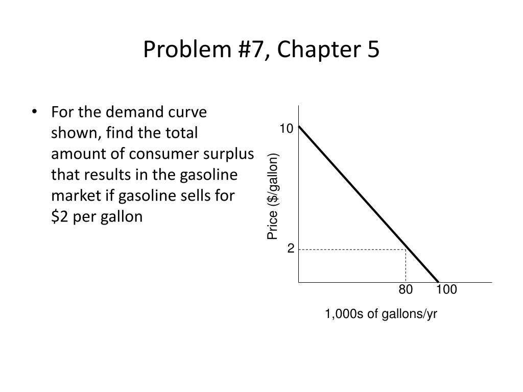 Problem #7, Chapter 5