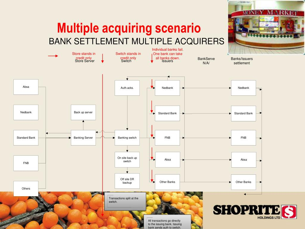 Multiple acquiring scenario