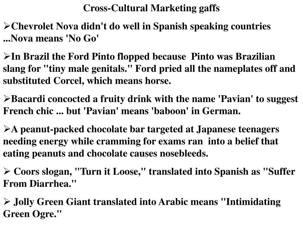 Cross-Cultural Marketing gaffs