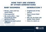 how they are viewed by other generations7
