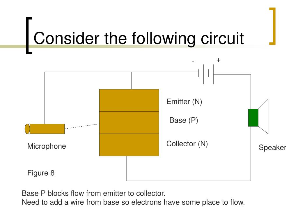 Consider the following circuit