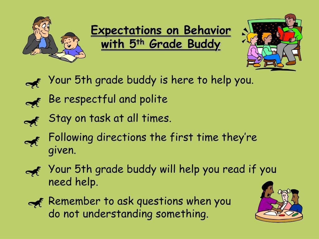 Expectations on Behavior