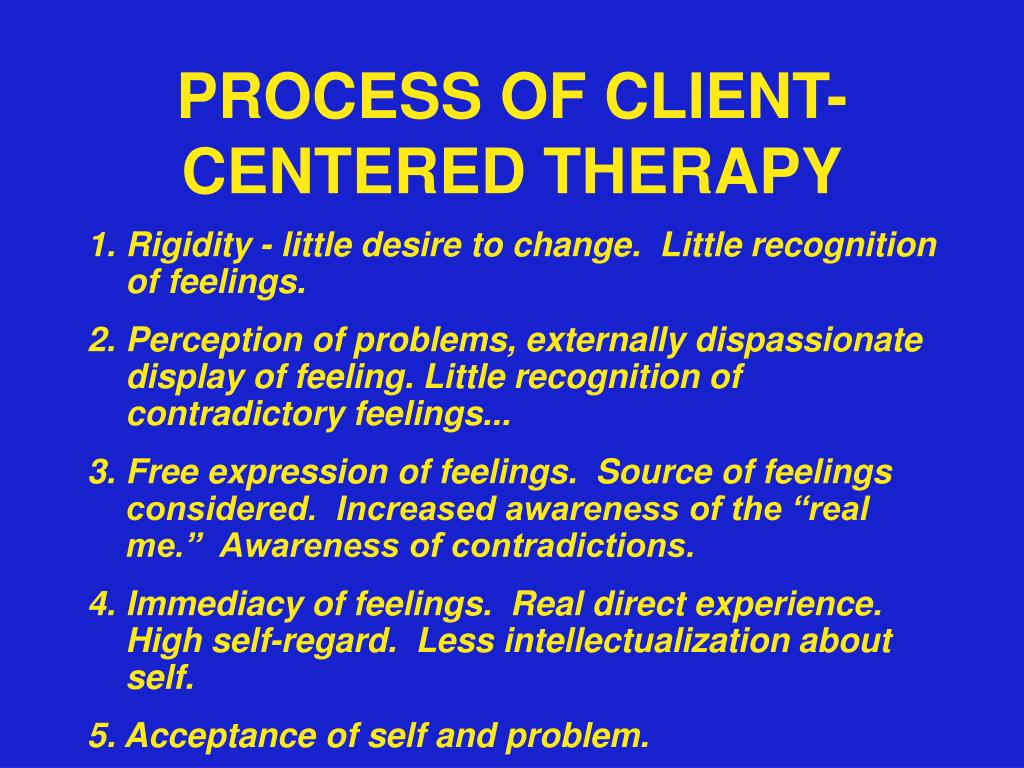 PROCESS OF CLIENT-CENTERED THERAPY
