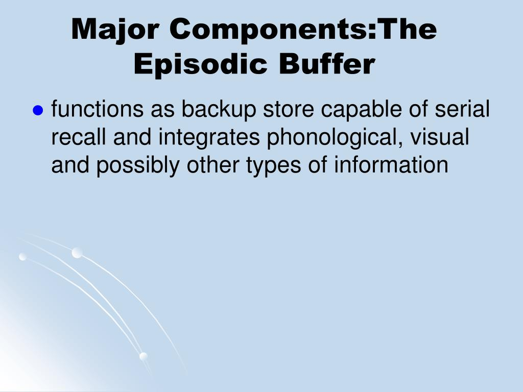 Major Components:The Episodic Buffer
