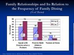 family relationships and its relation to the frequency of family dining of teens