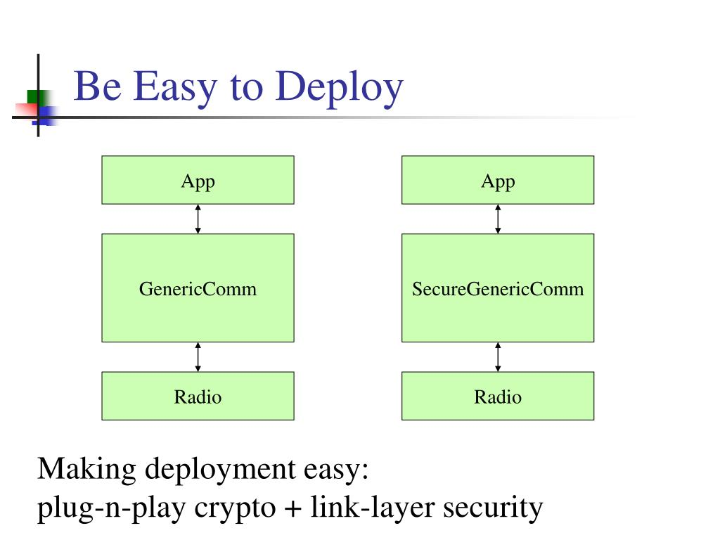 Be Easy to Deploy