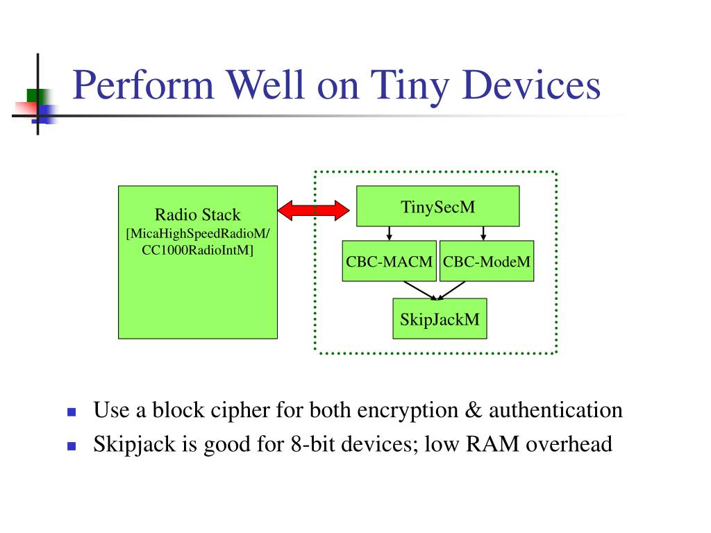 Perform Well on Tiny Devices