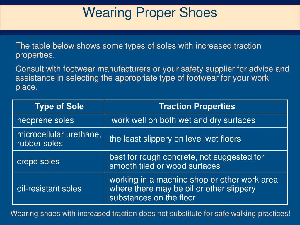 Wearing Proper Shoes
