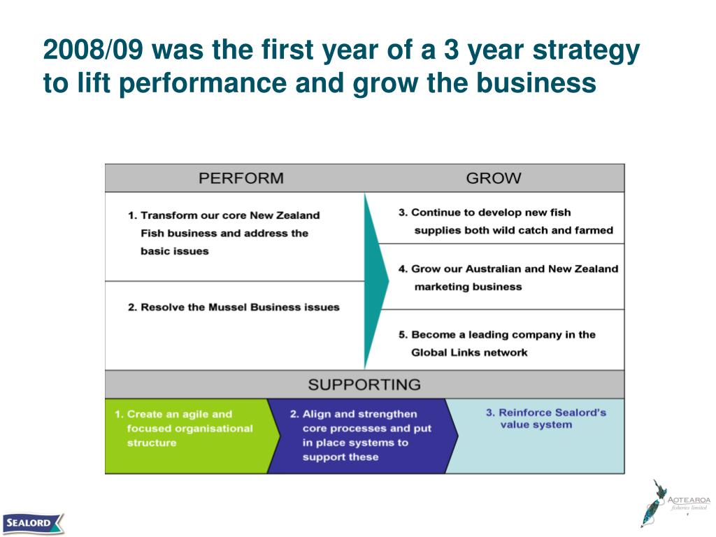 2008/09 was the first year of a 3 year strategy to lift performance and grow the business