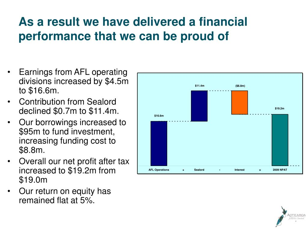 As a result we have delivered a financial performance that we can be proud of