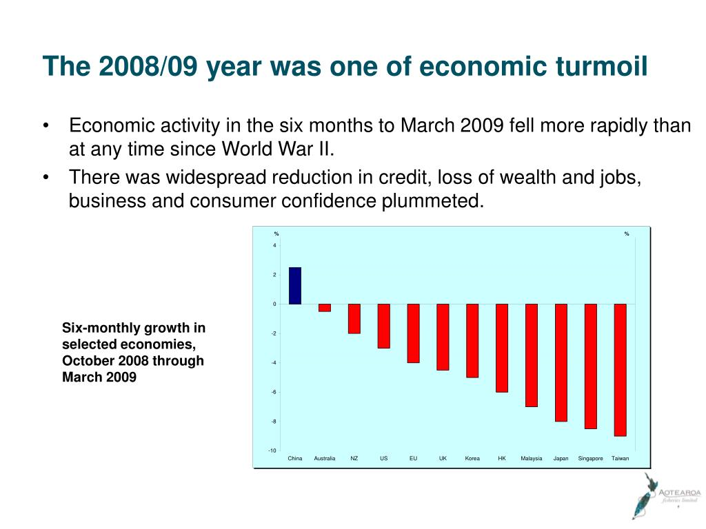 The 2008/09 year was one of economic turmoil
