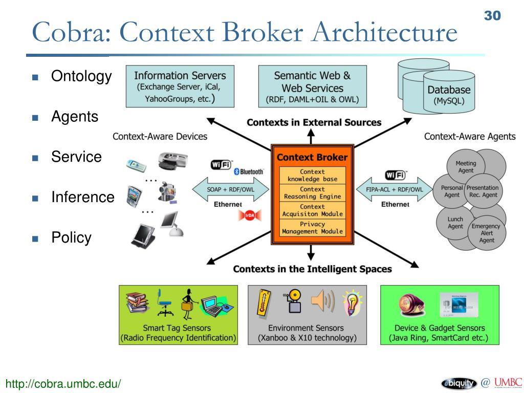 Cobra: Context Broker Architecture