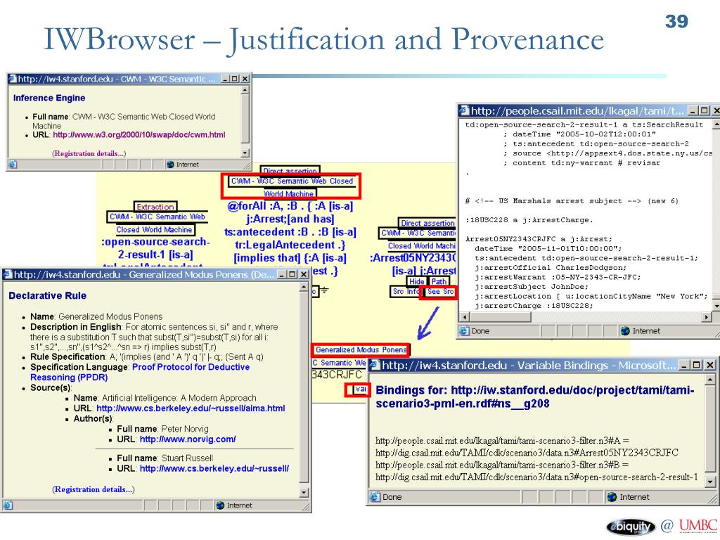 IWBrowser – Justification and Provenance