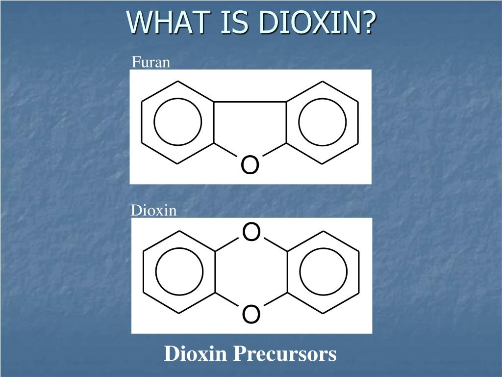 WHAT IS DIOXIN?