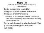 hope 1 for faculty development activities resources next 2 5 years