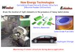 new energy technologies correlating properties with atomic structure neutron powder diffraction