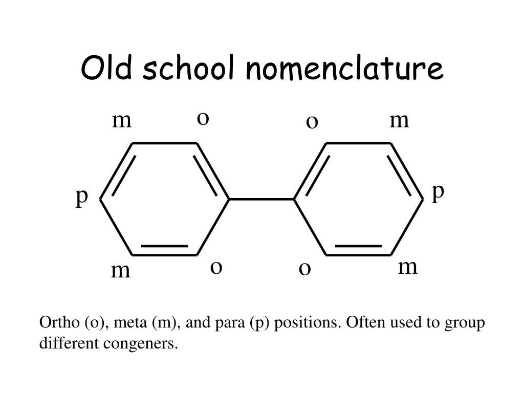 Old school nomenclature