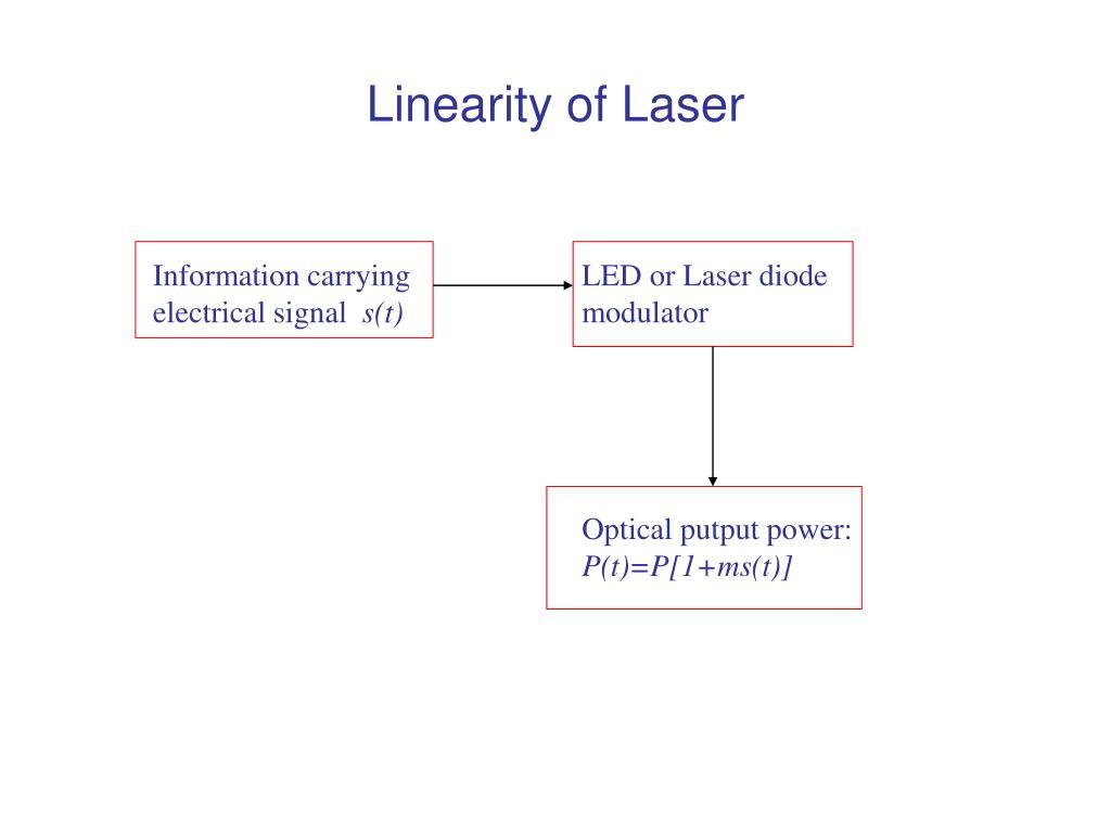 Linearity of Laser